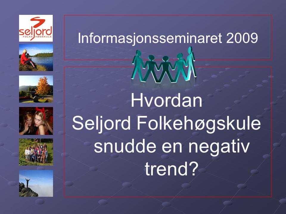 Hvordan Seljord Folkehøgskule snudde en negativ utvikling? Andre faktorer?
