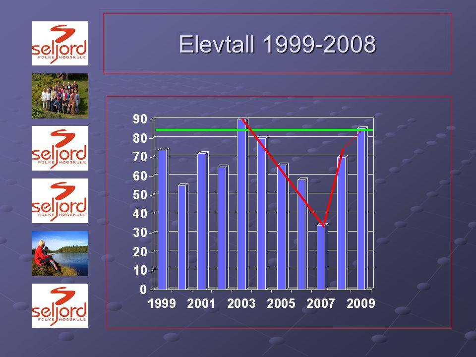 Elevtall 2007-2009