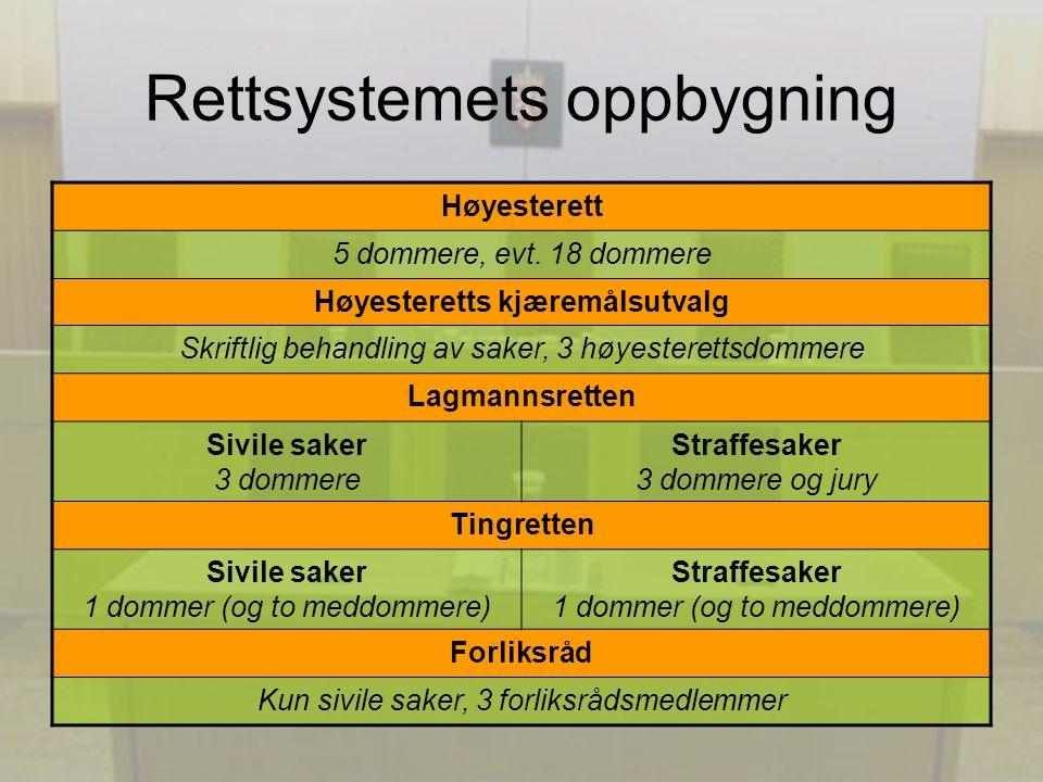 Rettsystemets oppbygning Høyesterett 5 dommere, evt.