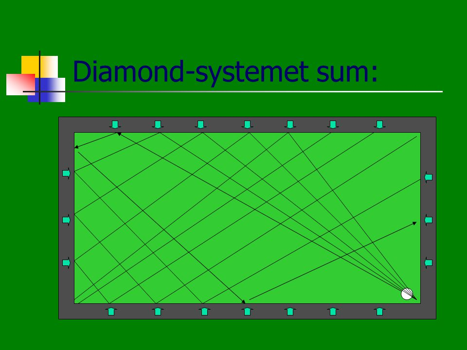 Diamond-systemet sum: