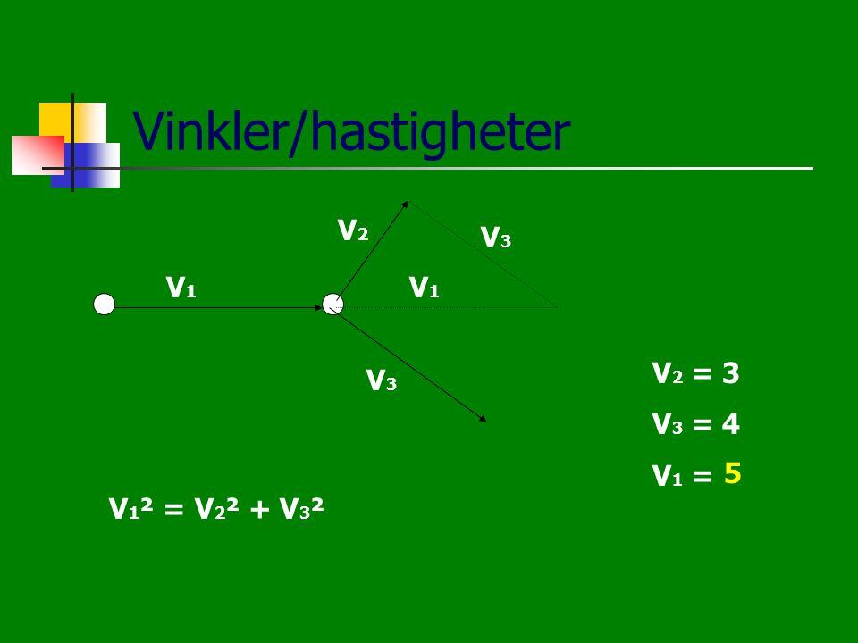 Vinkler/hastigheter V1V1 V2V2 V3V3 V1V1 V 1 ² = V 2 ² + V 3 ² V 2 = 3 V 3 = 4 V 1 = 5 V3V3