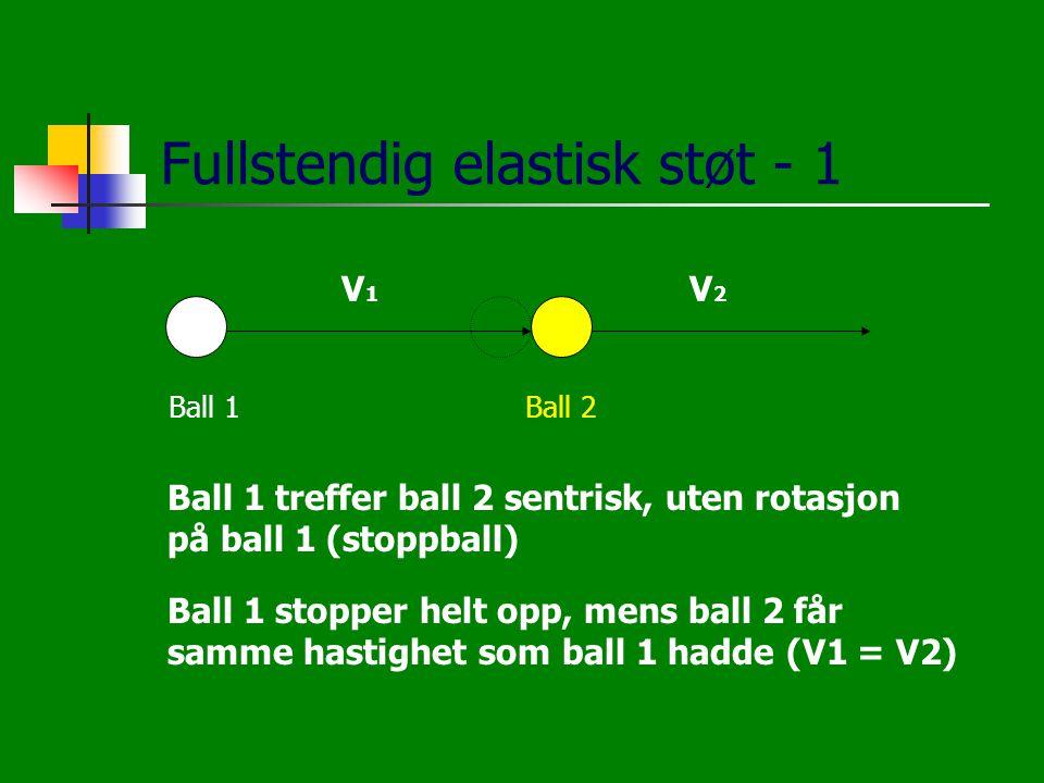 Fullstendig elastisk støt - 1 Ball 1Ball 2 V1V1 V2V2 Ball 1 treffer ball 2 sentrisk, uten rotasjon på ball 1 (stoppball) Ball 1 stopper helt opp, mens
