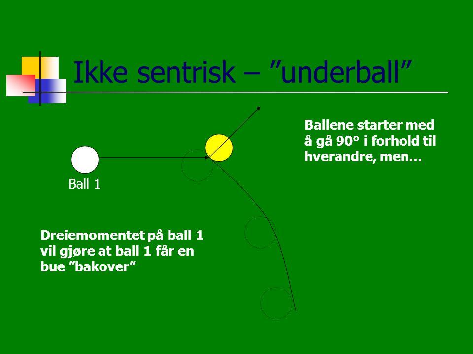 """Ikke sentrisk – """"underball"""" Dreiemomentet på ball 1 vil gjøre at ball 1 får en bue """"bakover"""" Ballene starter med å gå 90° i forhold til hverandre, men"""