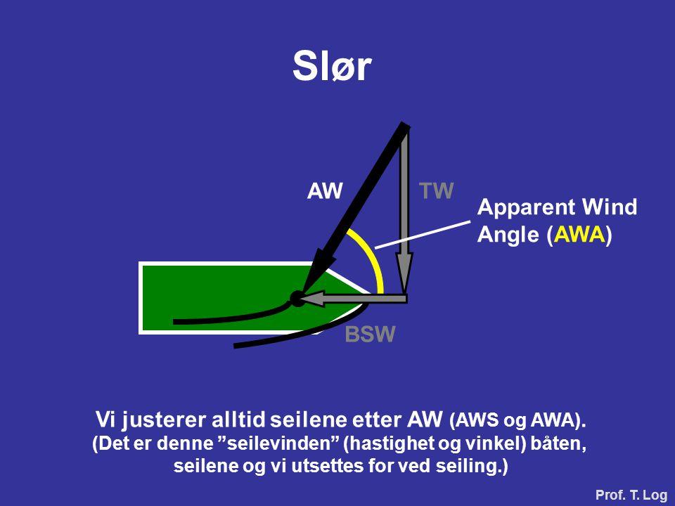 """BSW TW Slør Apparent Wind Angle (AWA) Vi justerer alltid seilene etter AW (AWS og AWA). (Det er denne """"seilevinden"""" (hastighet og vinkel) båten, seile"""