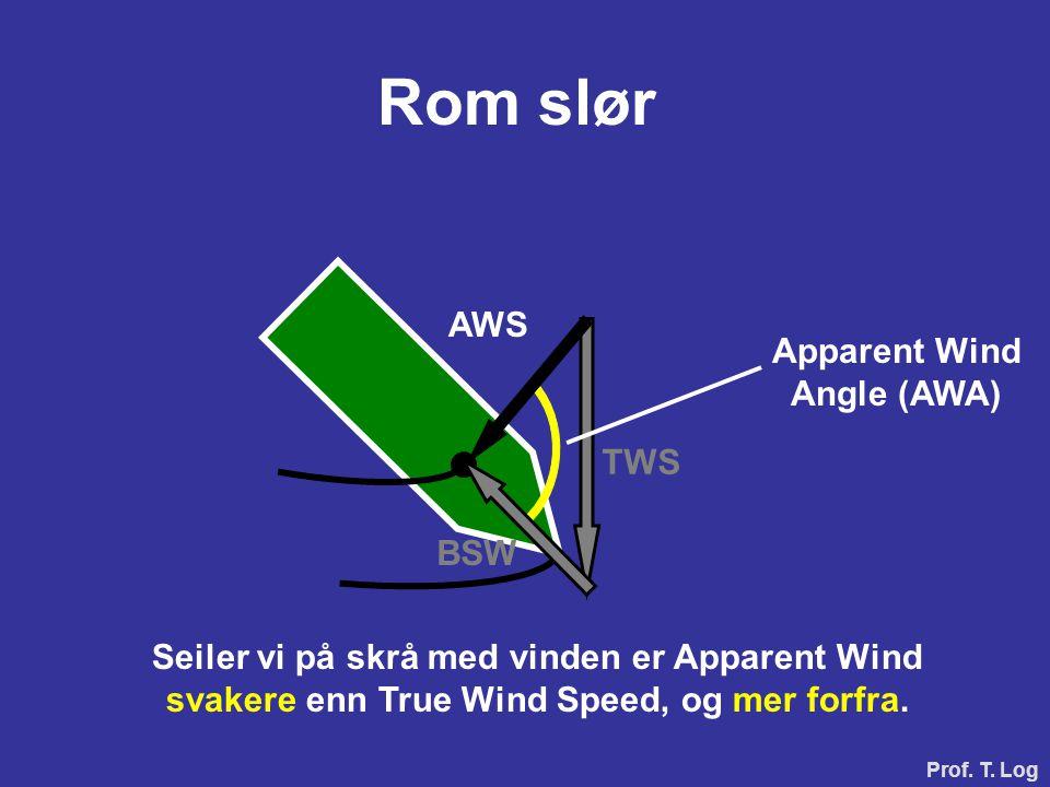 BSW TWS AWS Apparent Wind Angle (AWA) Seiler vi på skrå med vinden er Apparent Wind svakere enn True Wind Speed, og mer forfra. Rom slør Prof. T. Log