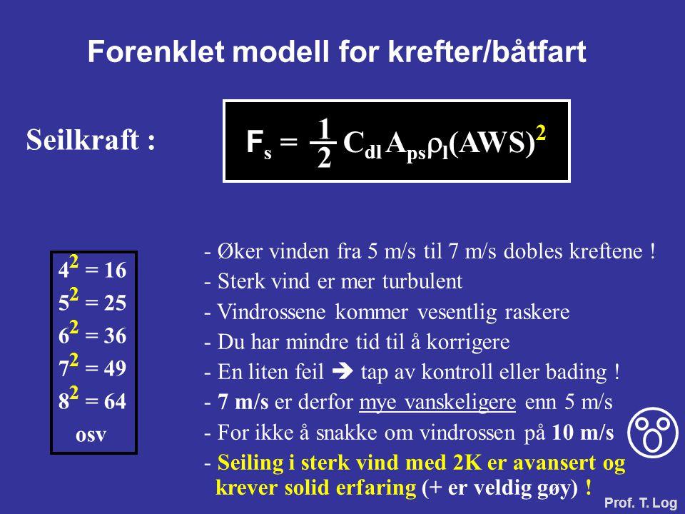 Forenklet modell for krefter/båtfart Seilkraft : F s = C dl A ps  l (AWS) 2 1 2 4 2 = 16 5 2 = 25 6 2 = 36 7 2 = 49 8 2 = 64 osv - Øker vinden fra 5
