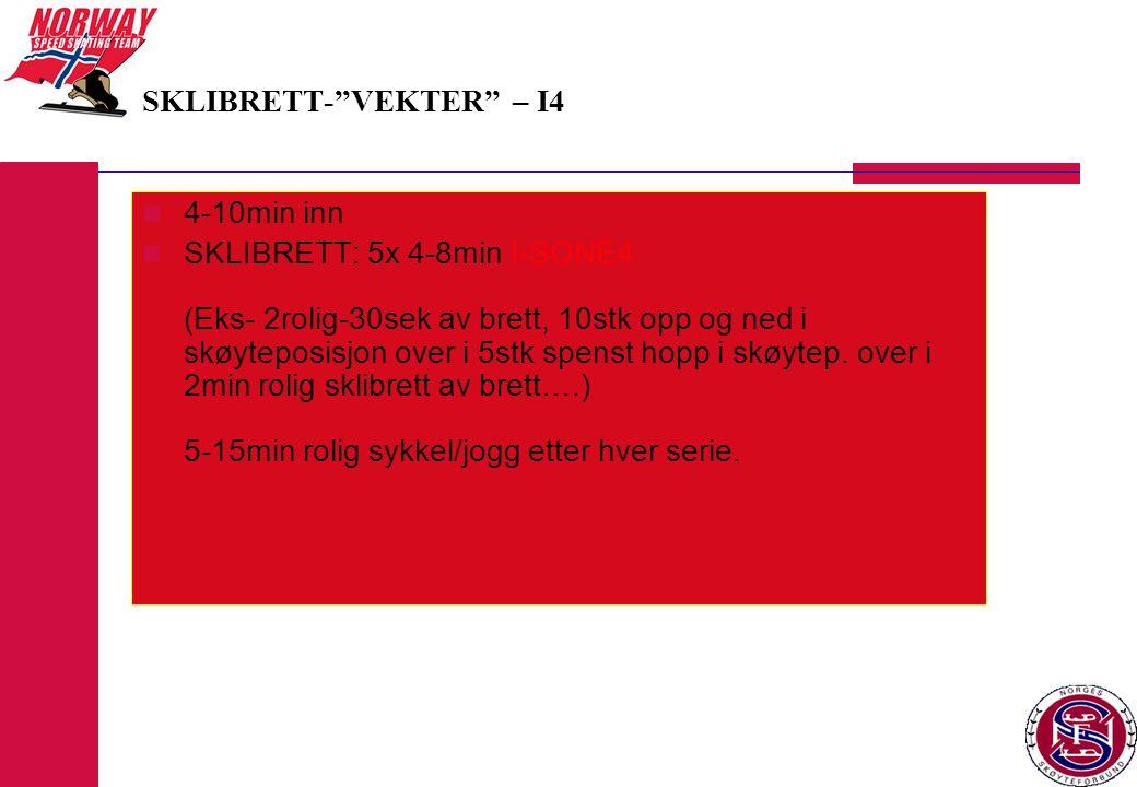 SKLIBRETT- VEKTER – I4  4-10min inn  SKLIBRETT: 5x 4-8min I-SONE4 (Eks- 2rolig-30sek av brett, 10stk opp og ned i skøyteposisjon over i 5stk spenst hopp i skøytep.