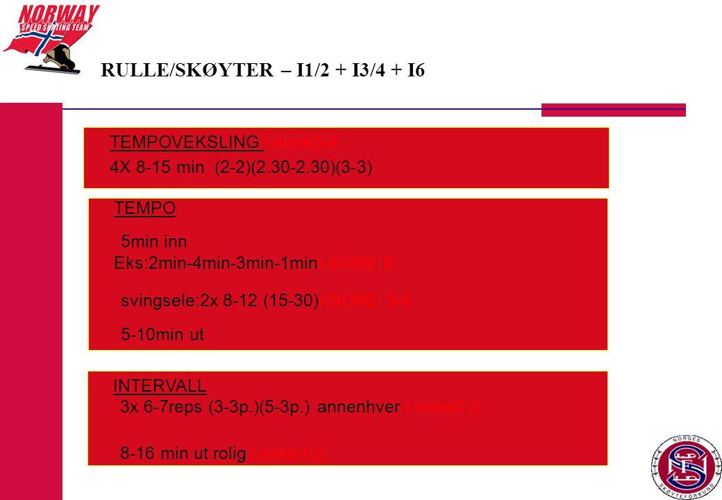 RULLE/SKØYTER – I1/2 + I3/4 + I6 TEMPOVEKSLING I-sone3-4 4X 8-15 min (2-2)(2.30-2.30)(3-3) TEMPO 5min inn Eks:2min-4min-3min-1minI-SONE 6 svingsele:2x 8-12 (15-30)I-SONE 3-4 5-10min ut INTERVALL 3x 6-7reps (3-3p.)(5-3p.) annenhver I-sone2-3 8-16 min ut rolig I-sone1-2