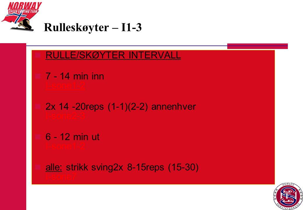 Rulleskøyter – I1-3  RULLE/SKØYTER INTERVALL  7 - 14 min inn I-sone1-2  2x 14 -20reps (1-1)(2-2) annenhver I-sone2-3  6 - 12 min ut I-sone1-2  alle: strikk sving2x 8-15reps (15-30) I-sone7