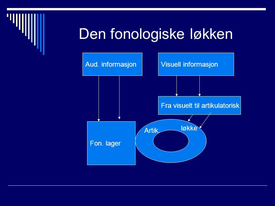 Den fonologiske løkken Fon.lager Aud.