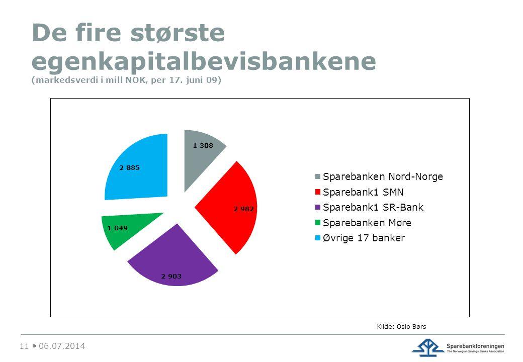 11  06.07.2014 De fire største egenkapitalbevisbankene (markedsverdi i mill NOK, per 17. juni 09) Kilde: Oslo Børs