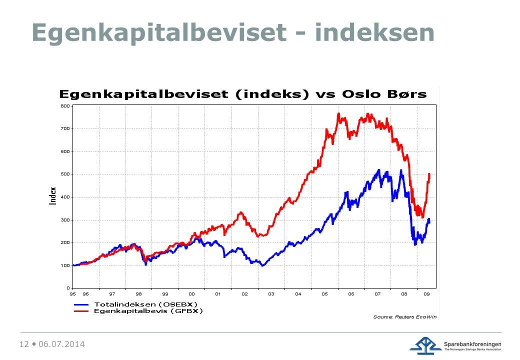 12  06.07.2014 Egenkapitalbeviset - indeksen