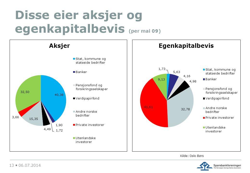 Disse eier aksjer og egenkapitalbevis (per mai 09) 13  06.07.2014 Kilde: Oslo Børs