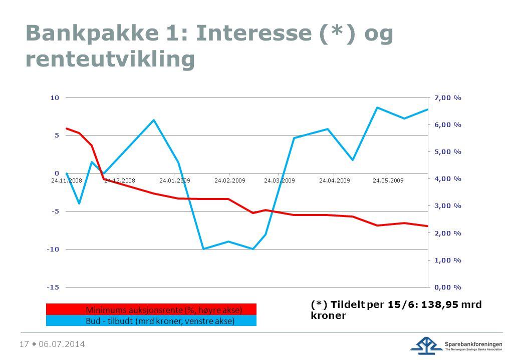Bankpakke 1: Interesse (*) og renteutvikling 17  06.07.2014 Minimums auksjonsrente (%, høyre akse) Bud - tilbudt (mrd kroner, venstre akse) (*) Tilde