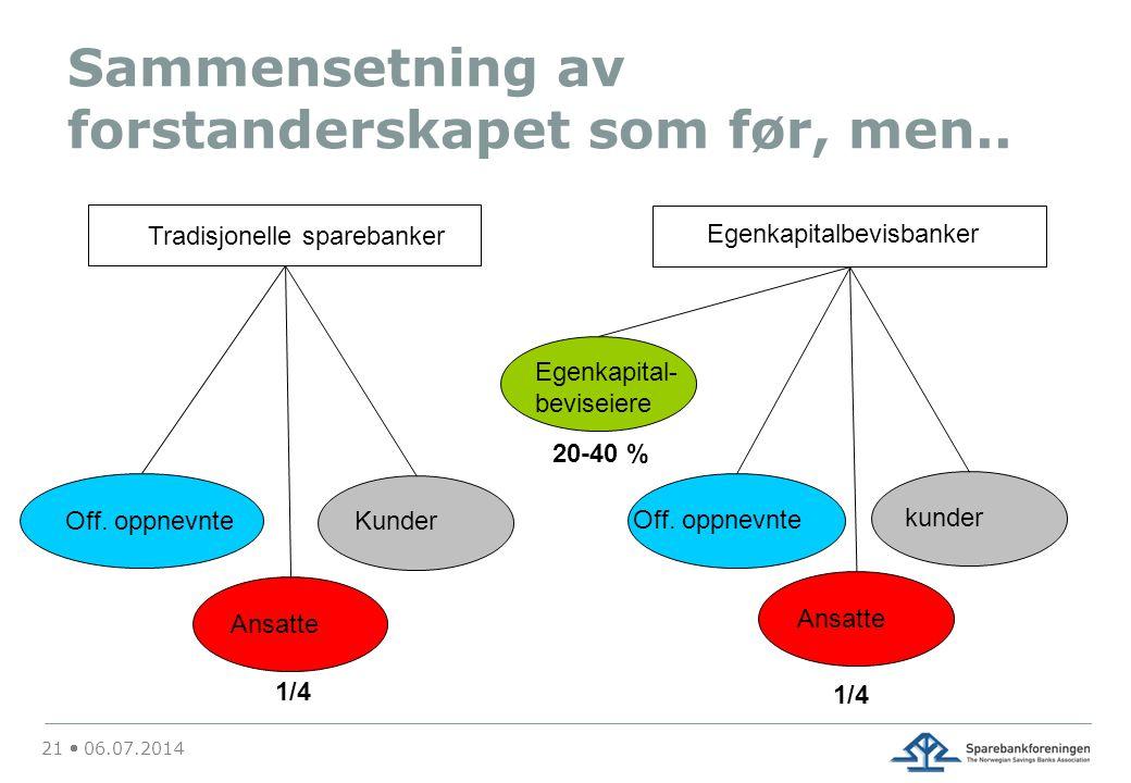 Sammensetning av forstanderskapet som før, men.. 21  06.07.2014 Tradisjonelle sparebanker Egenkapitalbevisbanker Ansatte Kommune Off. oppnevnte Ansat