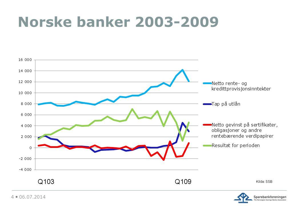 Norske banker 2003-2009 4  06.07.2014 Q103Q109 Kilde: SSB