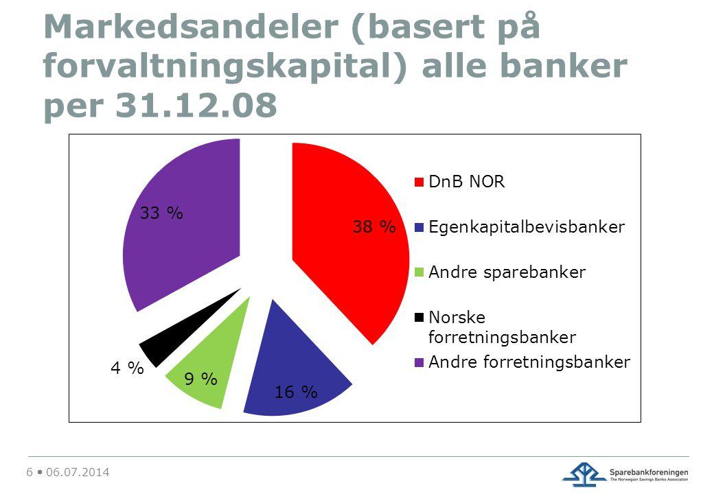 Bankpakke 1: Interesse (*) og renteutvikling 17  06.07.2014 Minimums auksjonsrente (%, høyre akse) Bud - tilbudt (mrd kroner, venstre akse) (*) Tildelt per 15/6: 138,95 mrd kroner