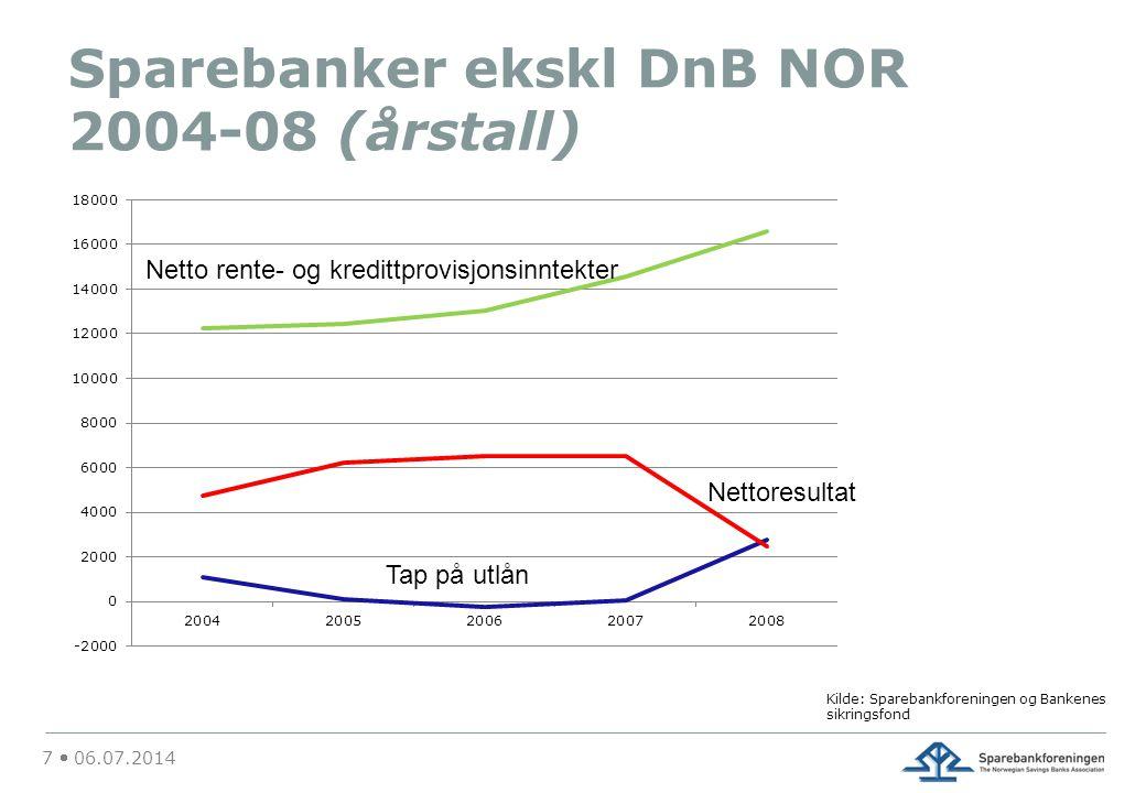 Sparebanker ekskl DnB NOR 2004-08 (årstall) 7  06.07.2014 Kilde: Sparebankforeningen og Bankenes sikringsfond Netto rente- og kredittprovisjonsinntekter Tap på utlån Nettoresultat