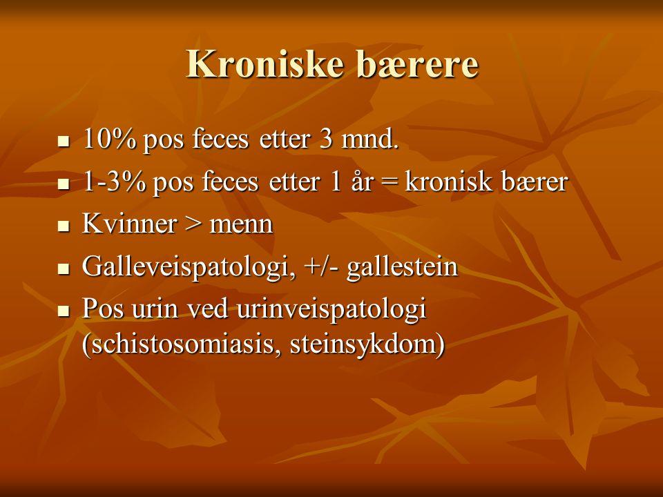 Kroniske bærere  10% pos feces etter 3 mnd.  1-3% pos feces etter 1 år = kronisk bærer  Kvinner > menn  Galleveispatologi, +/- gallestein  Pos ur