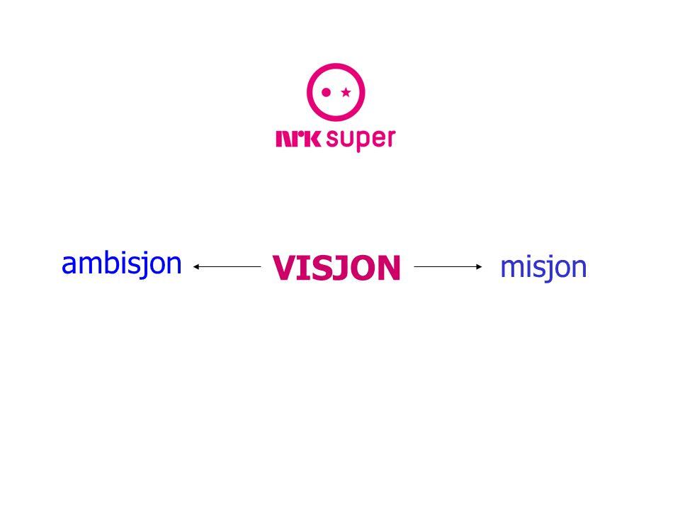 VISJON ambisjon misjon