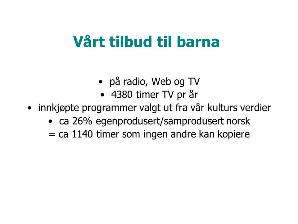Vårt tilbud til barna •på radio, Web og TV •4380 timer TV pr år •innkjøpte programmer valgt ut fra vår kulturs verdier •ca 26% egenprodusert/samprodusert norsk = ca 1140 timer som ingen andre kan kopiere