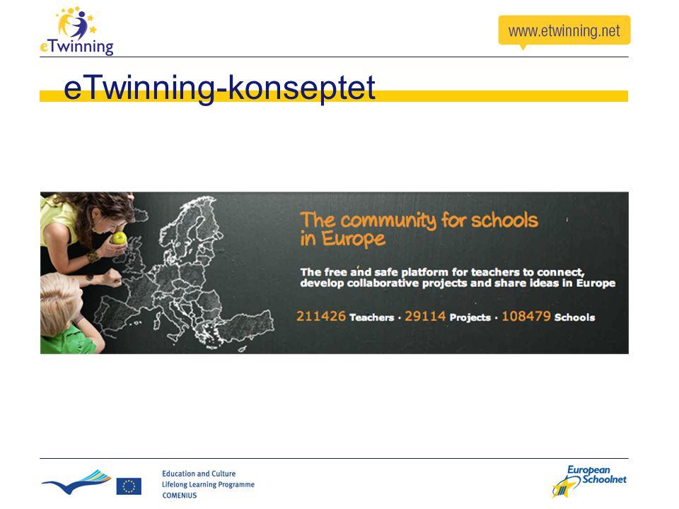 Faglige utviklingsmuligheter •NSS •Ambassadører •eTwinning- prosjekter •Europeisk seminar for faglig utvikling og andre seminarer •Grupper •Lærer- værelser •Lærings- begivenheter •Nettseminarer Opplæring på nettet Faglig utvikling på nettet Læring av kolleger Opplæring ansikt til ansikt