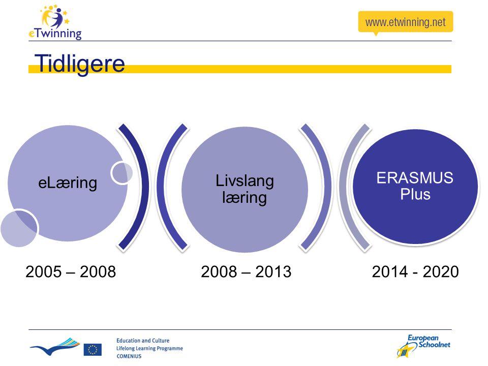 Tidligere 2008 – 20132014 - 2020 Livslang læring eLæring ERASMUS Plus 2005 – 2008