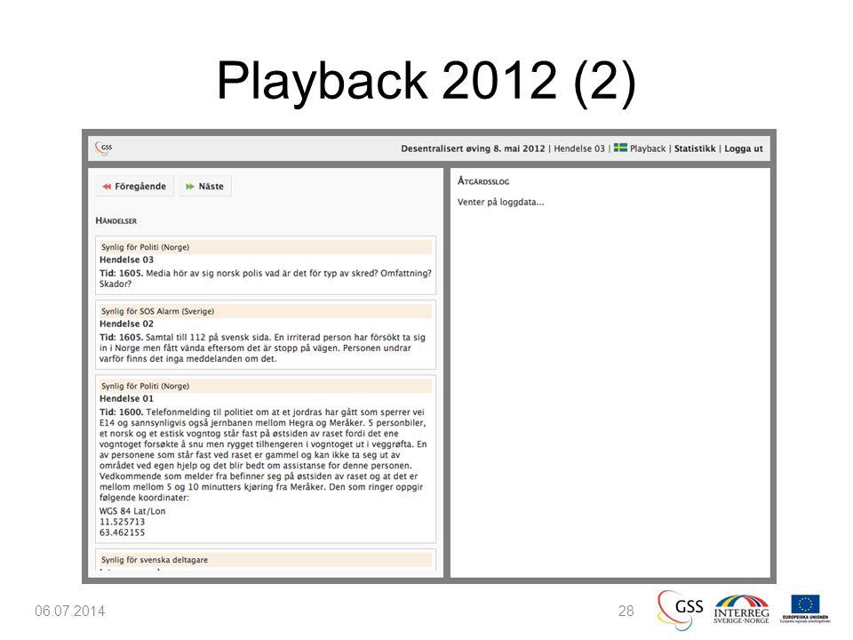 Playback 2012 (2) 06.07.201428