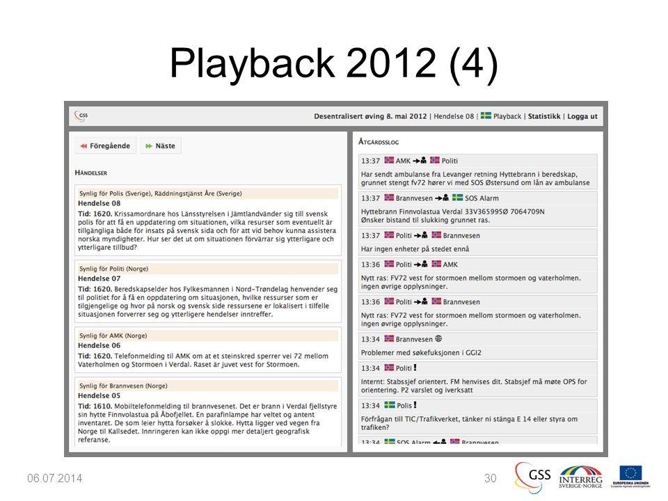 Playback 2012 (4) 06.07.201430