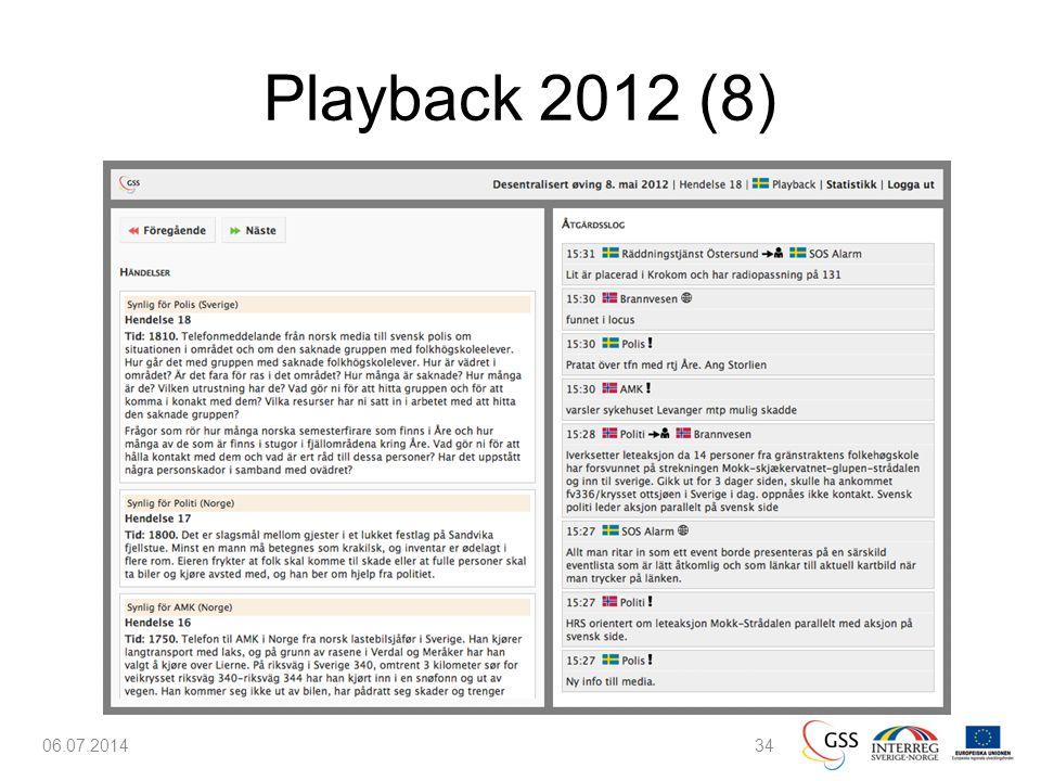 Playback 2012 (8) 06.07.201434