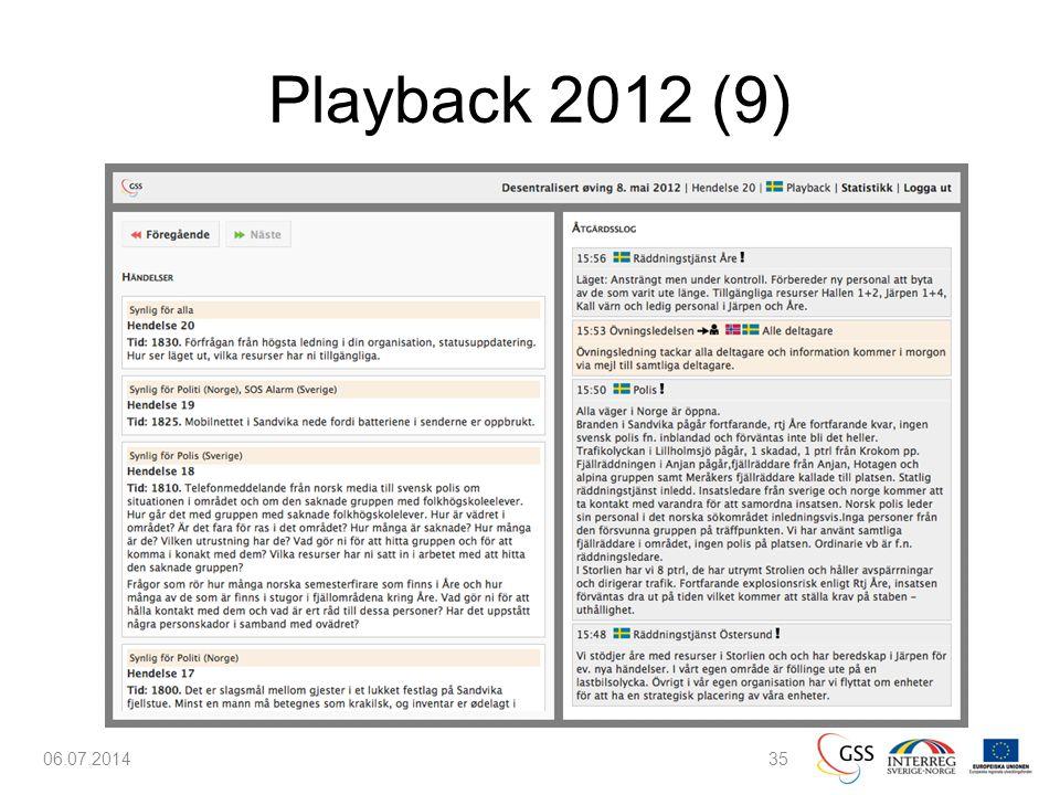 Playback 2012 (9) 06.07.201435