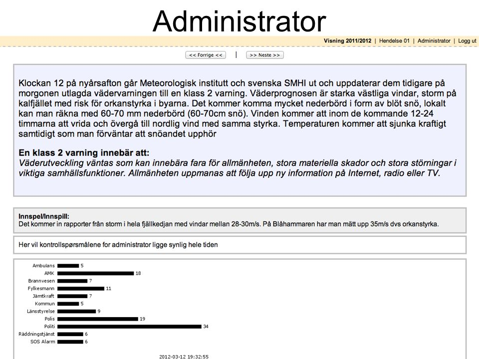 Administrator 06.07.20149