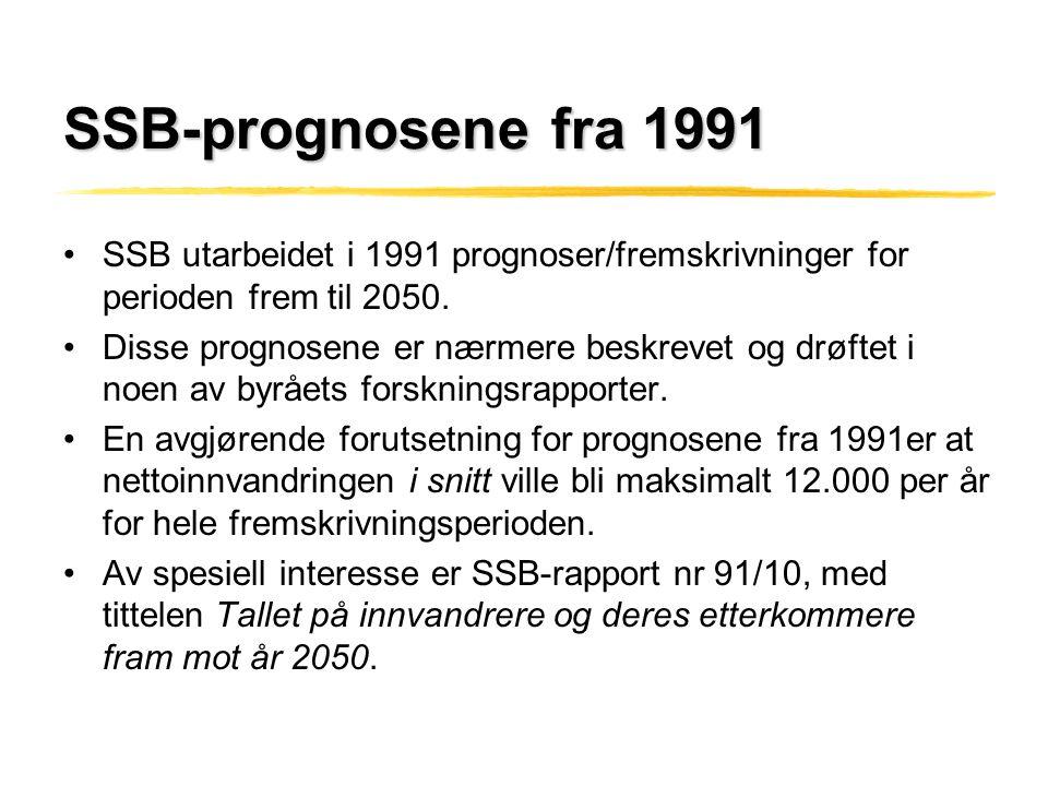 SSB-prognosene fra 1991 •SSB utarbeidet i 1991 prognoser/fremskrivninger for perioden frem til 2050. •Disse prognosene er nærmere beskrevet og drøftet