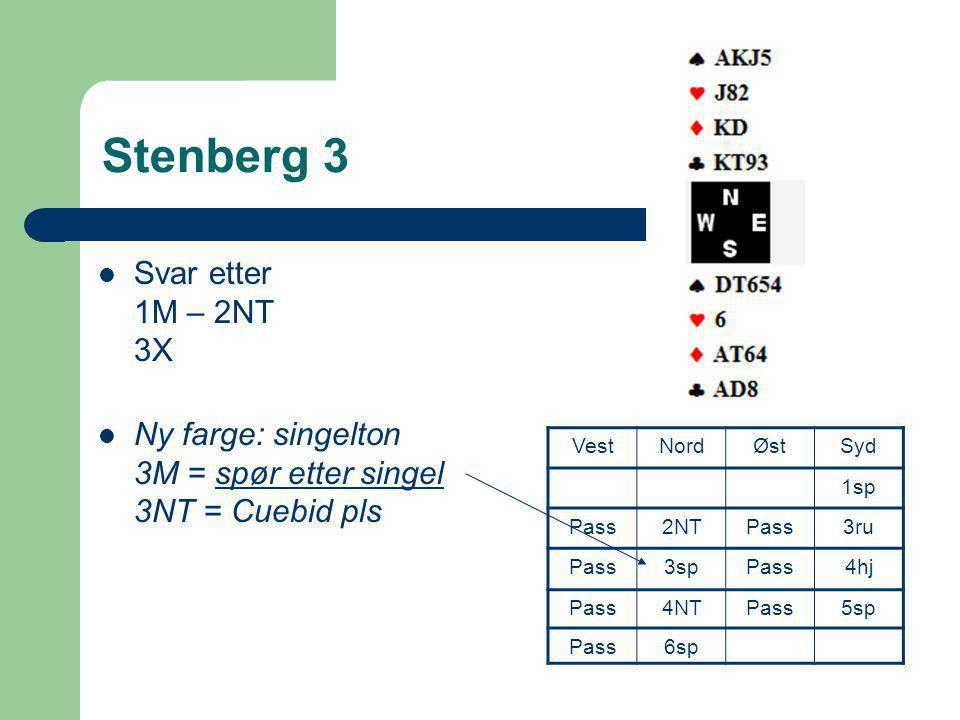 Stenberg 3  Svar etter 1M – 2NT 3X  Ny farge: singelton 3M = spør etter singel 3NT = Cuebid pls VestNordØstSyd 1sp Pass2NTPass3ru Pass3spPass4hj Pas