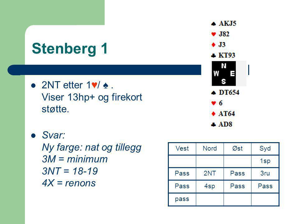 Stenberg 2  Svar etter 1M – 2NT 3X  Ny farge: singelton 3M = spør etter singel 3NT = Cuebid pls VestNordØstSyd 1sp Pass2NTPass3ru Pass4ruPass4NT Pass5klPass7sp Pass