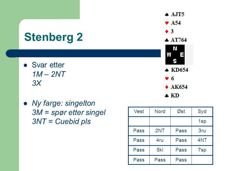 Stenberg 3  Svar etter 1M – 2NT 3X  Ny farge: singelton 3M = spør etter singel 3NT = Cuebid pls VestNordØstSyd 1sp Pass2NTPass3ru Pass3spPass4hj Pass4NTPass5sp Pass6sp