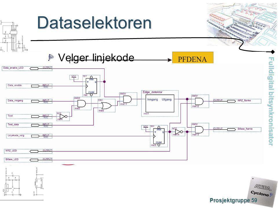 Fulldigital bitsynkronisator Prosjektgruppe 59 Dataselektoren Velger linjekode
