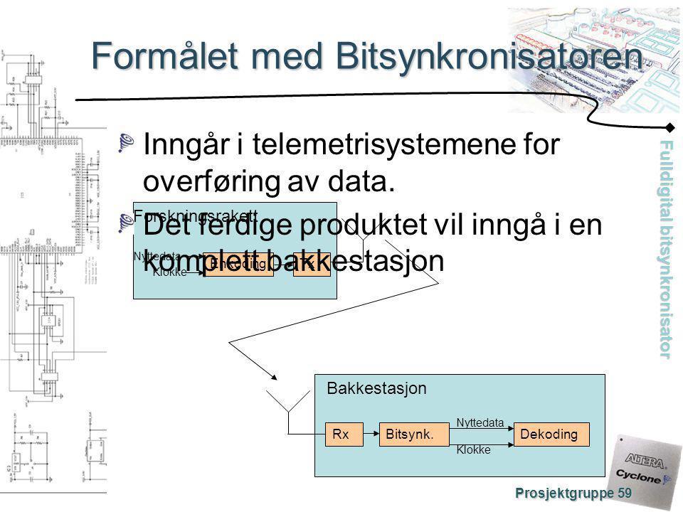 Fulldigital bitsynkronisator Prosjektgruppe 59 Forskningsrakett Tx Enkoding Nyttedata Klokke RxBitsynk. Bakkestasjon Dekoding Nyttedata Klokke Formåle