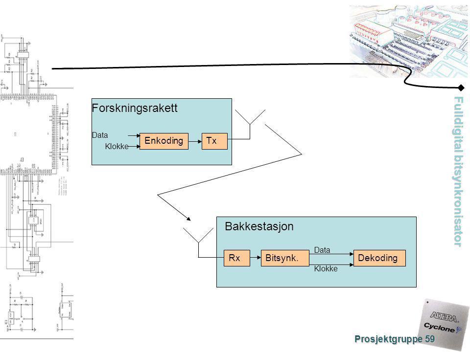 Fulldigital bitsynkronisator Prosjektgruppe 59 Forskningsrakett Tx Enkoding Data Klokke RxBitsynk. Bakkestasjon Dekoding Data Klokke