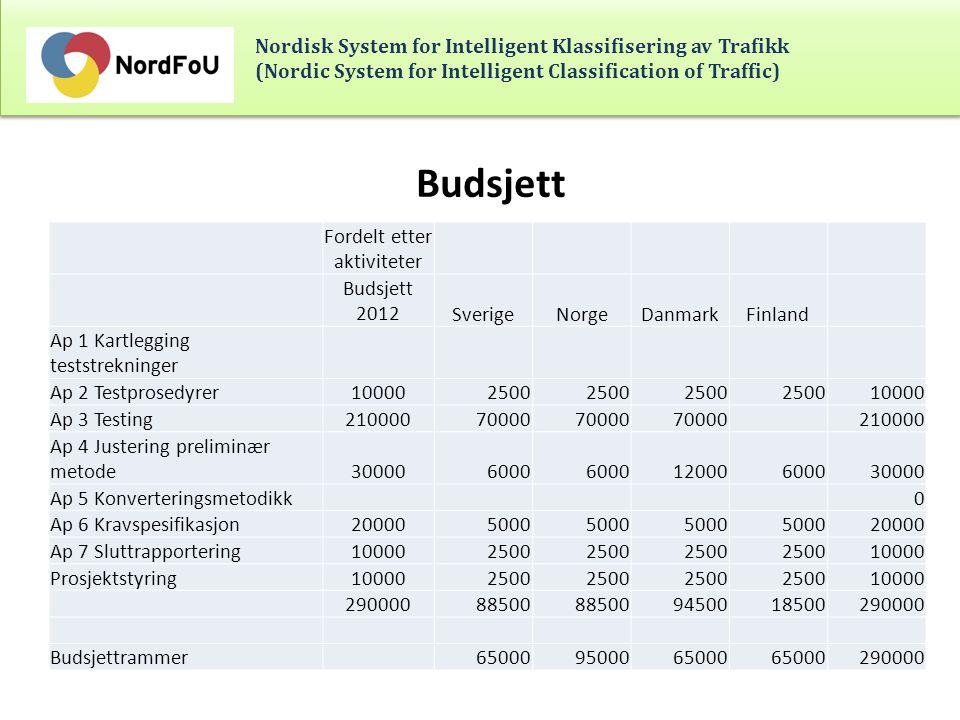 Nordisk System for Intelligent Klassifisering av Trafikk (Nordic System for Intelligent Classification of Traffic) Regnemodell