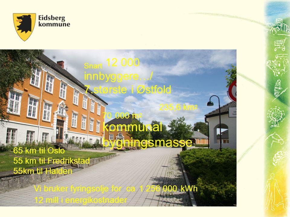 Klima- og energiplanen for Eidsberg har som energimål at Eidsberg skal ha 20 % mer effektiv energibruk i 2025.