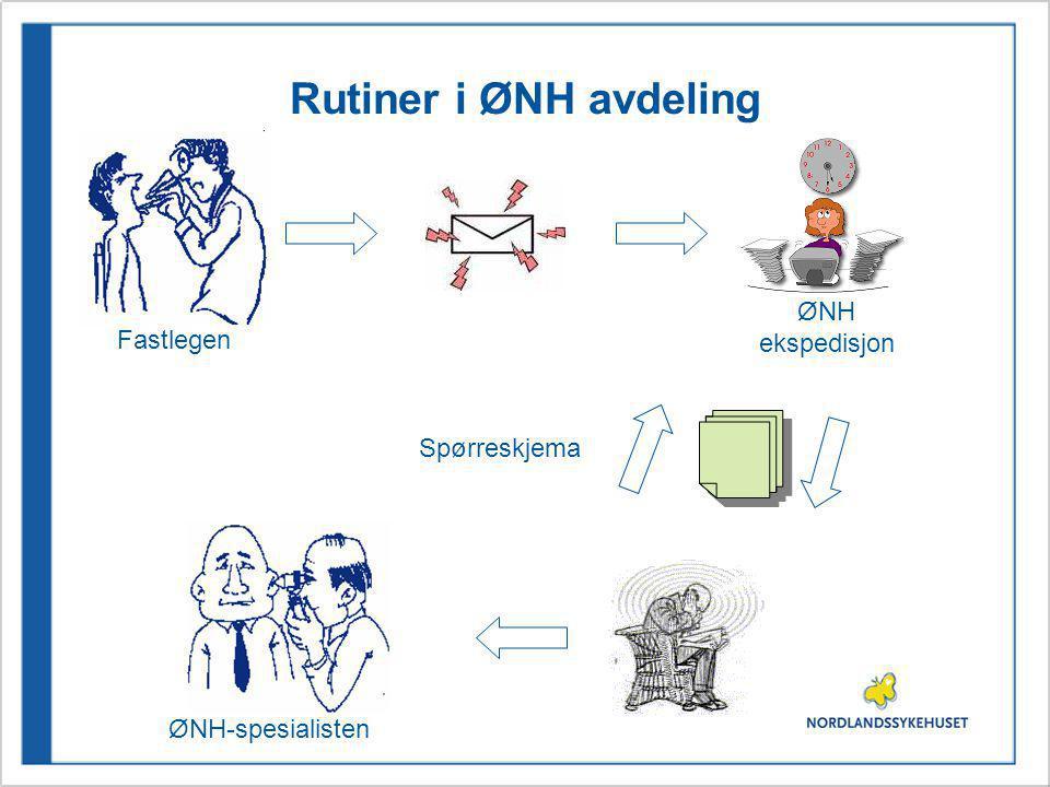 Rutiner i ØNH avdeling Fastlegen ØNH ekspedisjon ØNH-spesialisten Spørreskjema