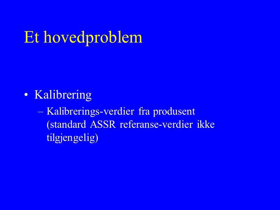 Et hovedproblem Kalibrering –Kalibrerings-verdier fra produsent (standard ASSR referanse-verdier ikke tilgjengelig)
