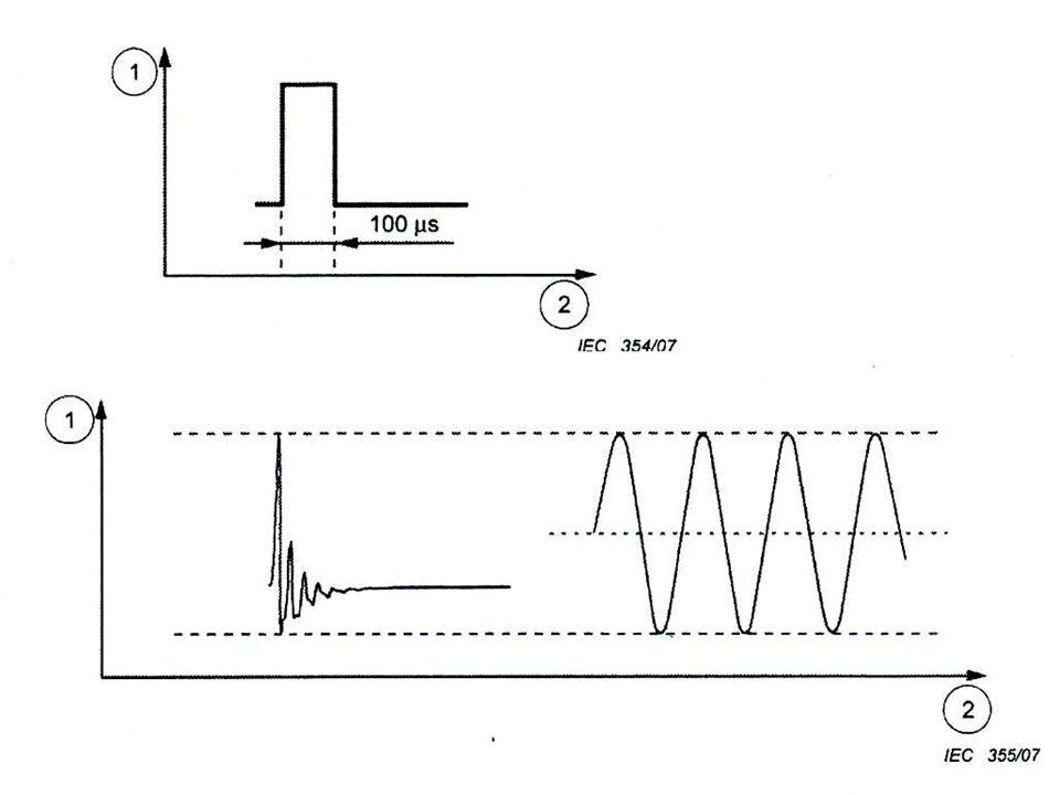 ASSR stimuli Modulerte toner eller chirps Kombinerte frekvenser Standardisering .