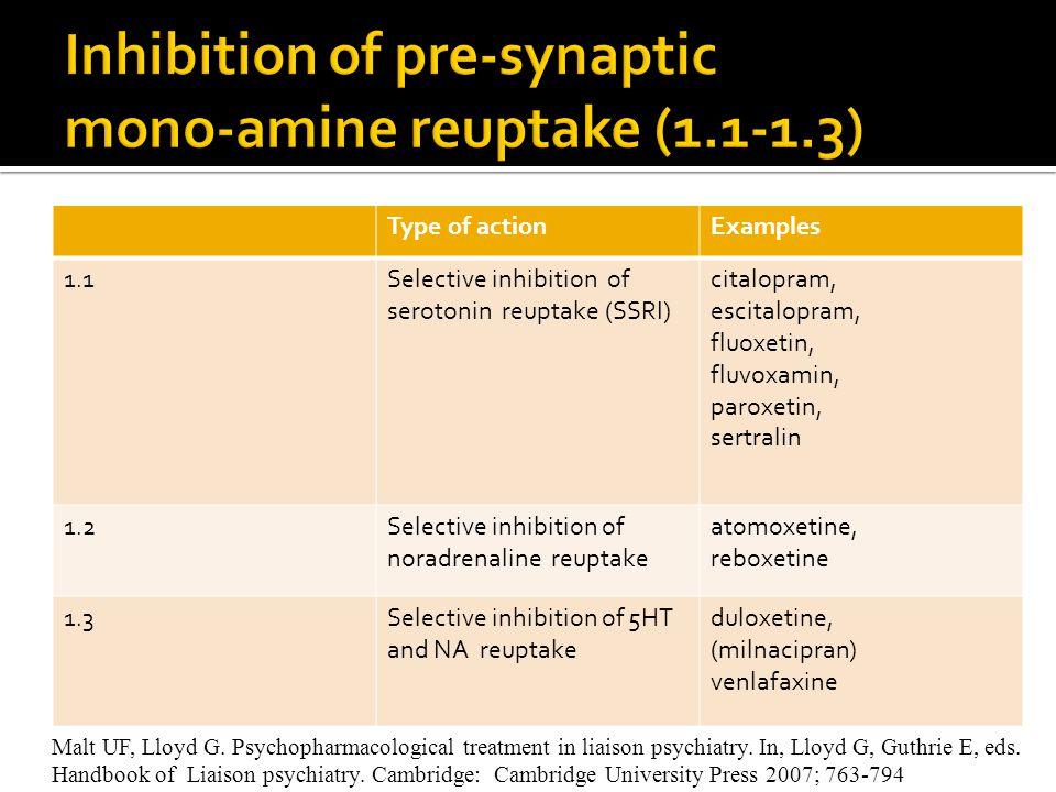 Type of actionExamples 1.1Selective inhibition of serotonin reuptake (SSRI) citalopram, escitalopram, fluoxetin, fluvoxamin, paroxetin, sertralin 1.2S