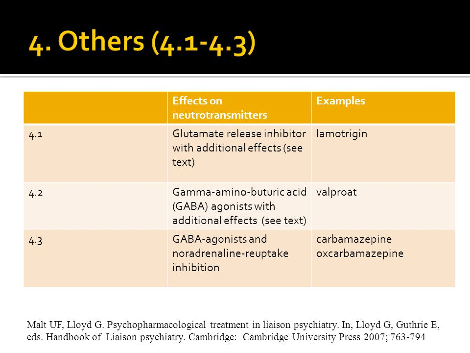 Effects on neutrotransmitters Examples 4.1Glutamate release inhibitor with additional effects (see text) lamotrigin 4.2Gamma-amino-buturic acid (GABA) agonists with additional effects (see text) valproat 4.3GABA-agonists and noradrenaline-reuptake inhibition carbamazepine oxcarbamazepine Malt UF, Lloyd G.