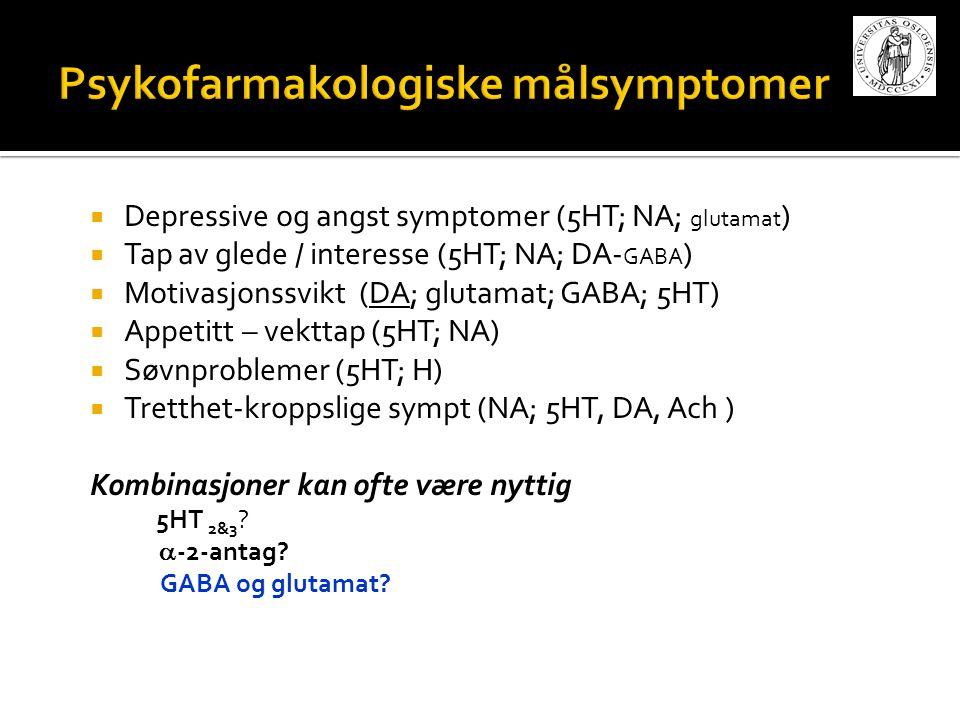  Depressive og angst symptomer (5HT; NA; glutamat )  Tap av glede / interesse (5HT; NA; DA- GABA )  Motivasjonssvikt (DA; glutamat; GABA; 5HT)  Ap