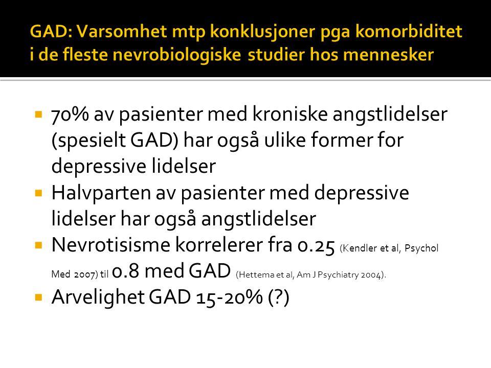  70% av pasienter med kroniske angstlidelser (spesielt GAD) har også ulike former for depressive lidelser  Halvparten av pasienter med depressive li