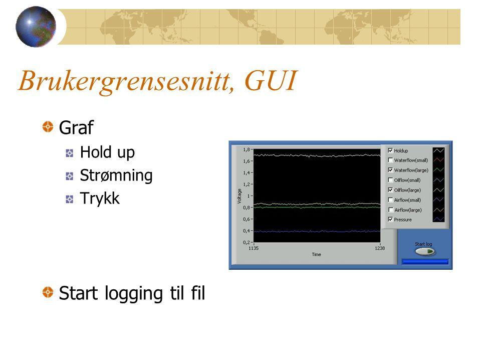 Brukergrensesnitt, GUI Graf Hold up Strømning Trykk Start logging til fil