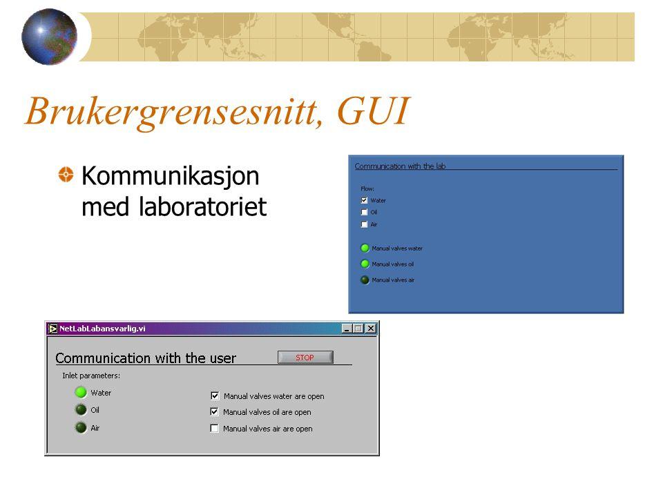Brukergrensesnitt, GUI Kommunikasjon med laboratoriet